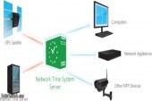 نصب سرویس NTP بر روی لینوکس دبیان